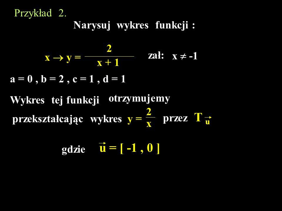 u = [ -1 , 0 ] Przykład 2. Narysuj wykres funkcji : 2 zał: x  y =